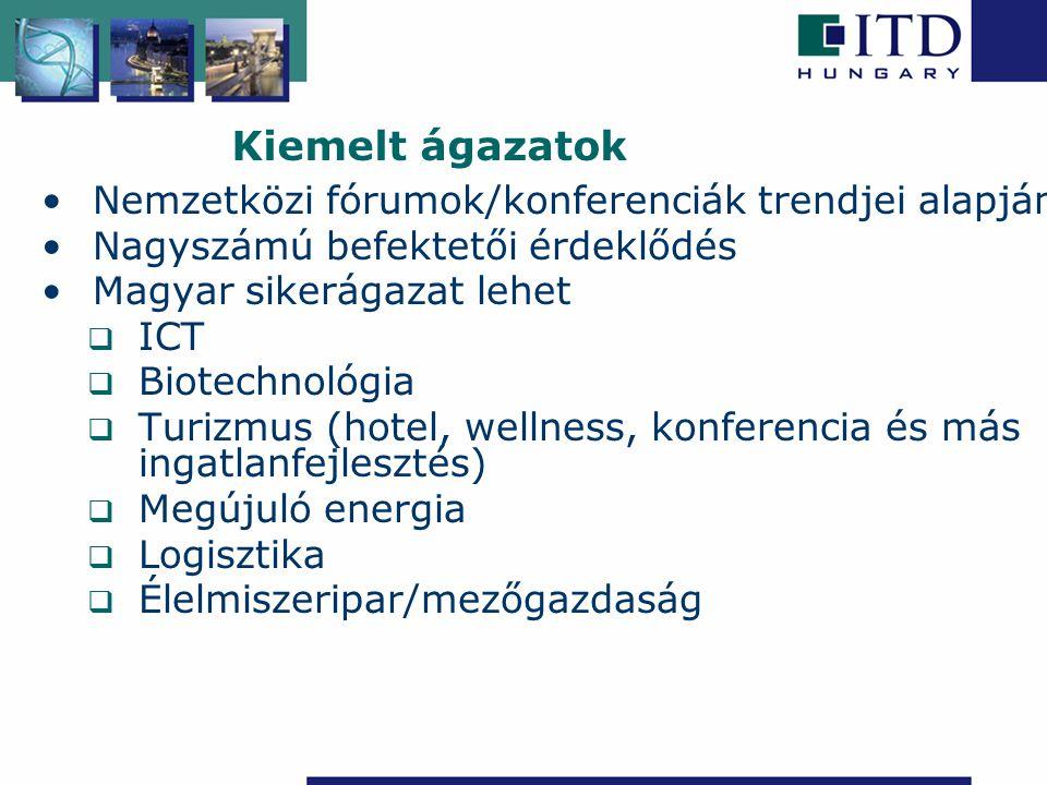 Kiemelt ágazatok Nemzetközi fórumok/konferenciák trendjei alapján Nagyszámú befektetői érdeklődés Magyar sikerágazat lehet  ICT  Biotechnológia  Tu