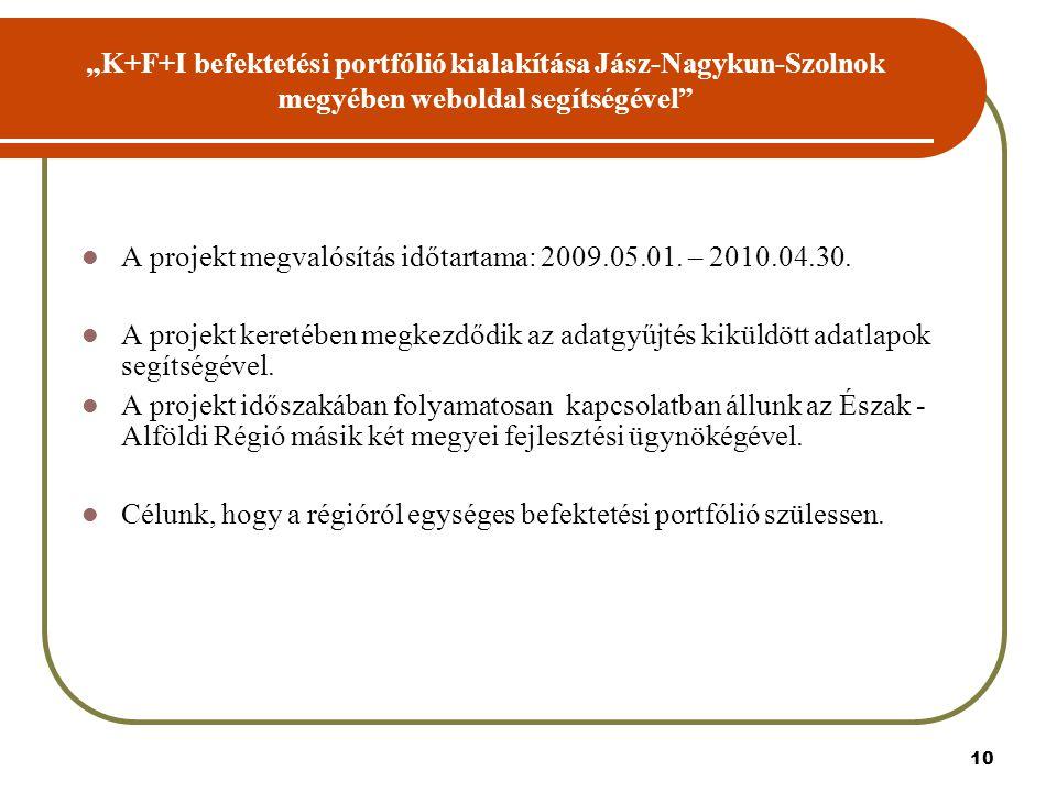 """10 """"K+F+I befektetési portfólió kialakítása Jász-Nagykun-Szolnok megyében weboldal segítségével A projekt megvalósítás időtartama: 2009.05.01."""
