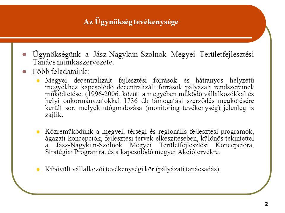 2 Az Ügynökség tevékenysége Ügynökségünk a Jász-Nagykun-Szolnok Megyei Területfejlesztési Tanács munkaszervezete.