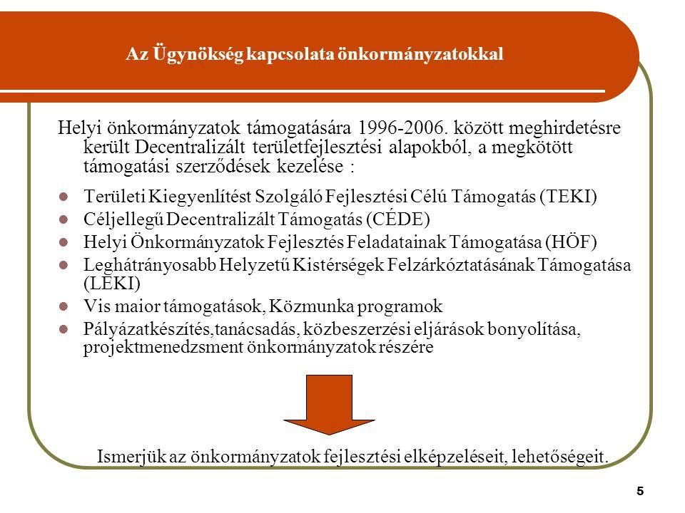 5 Az Ügynökség kapcsolata önkormányzatokkal Helyi önkormányzatok támogatására 1996-2006.