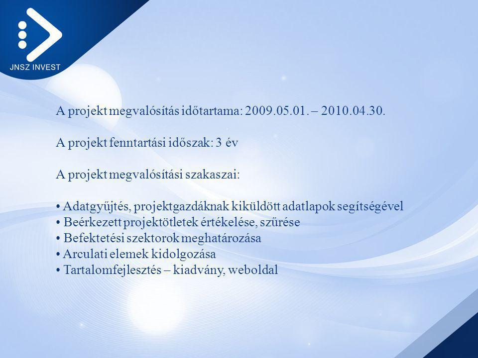 A projekt megvalósítás időtartama: 2009.05.01.– 2010.04.30.