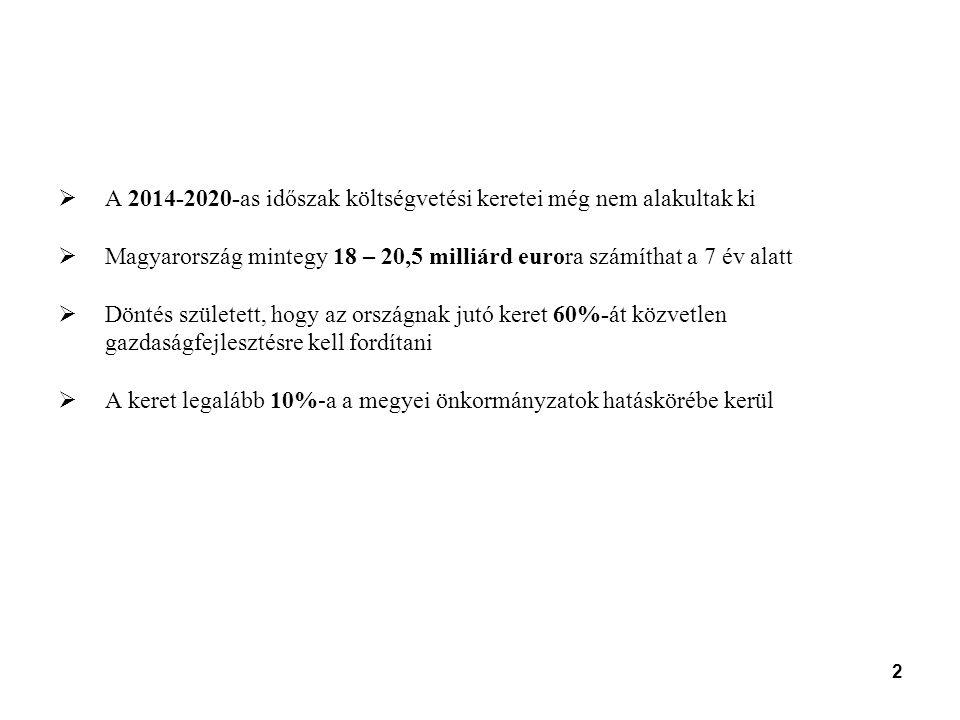 13 A Megyei Önkormányzat tervező munkájával összefüggő megyei tervdokumentumok elérhetőek: www.jnszm.hu/ Tervezés 2014-2020 Köszönöm megtisztelő figyelmüket!