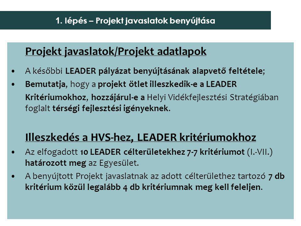 A Börzsöny-Duna-Ipoly Vidékfejlesztési Egyesület 2011-es LEADER pályázati időszakban 4 jogcímbe sorolta 10 célterületét: A jogcímek esetében alkalmazandó részletes feltételeket a 76/2011.