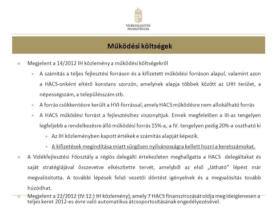  Működési költségek  Megjelent a 14/2012 IH közlemény a működési költségekről  A számítás a teljes fejlesztési forráson és a kifizetett működési forráson alapul, valamint azon a HACS-onként eltérő konstans szorzón, amelynek alapja többek között az LHH terület, a népességszám, a településszám stb.