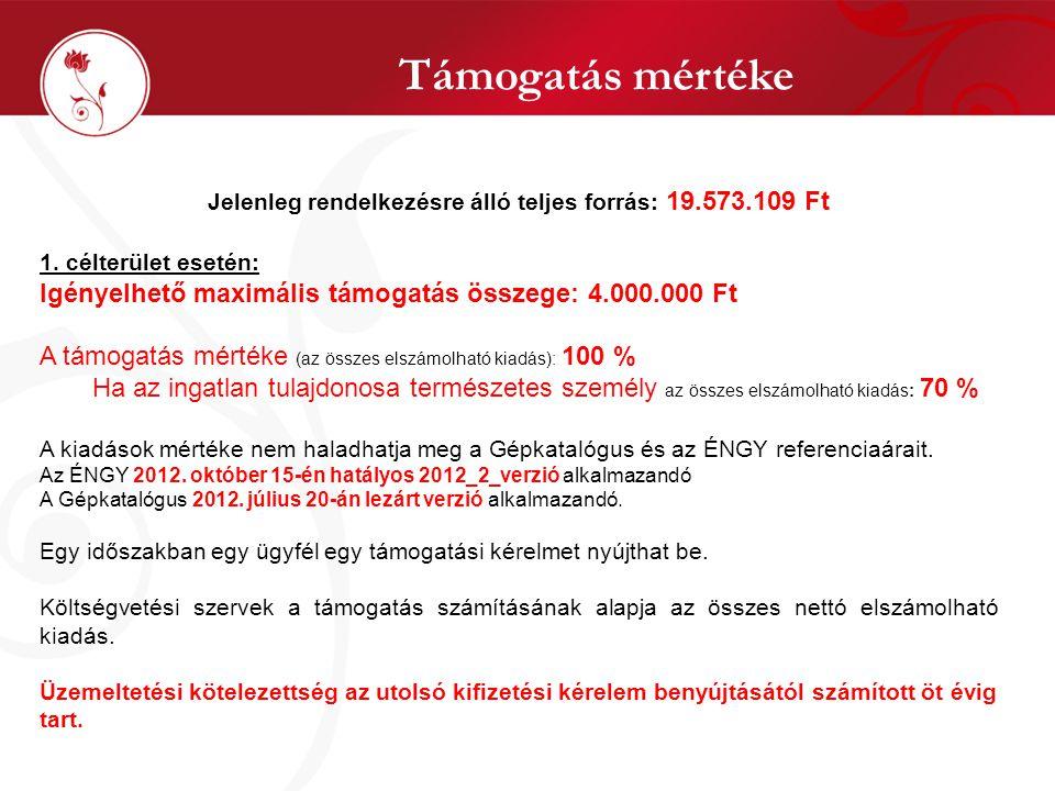 Támogatás mértéke Jelenleg rendelkezésre álló teljes forrás: 19.573.109 Ft 1.