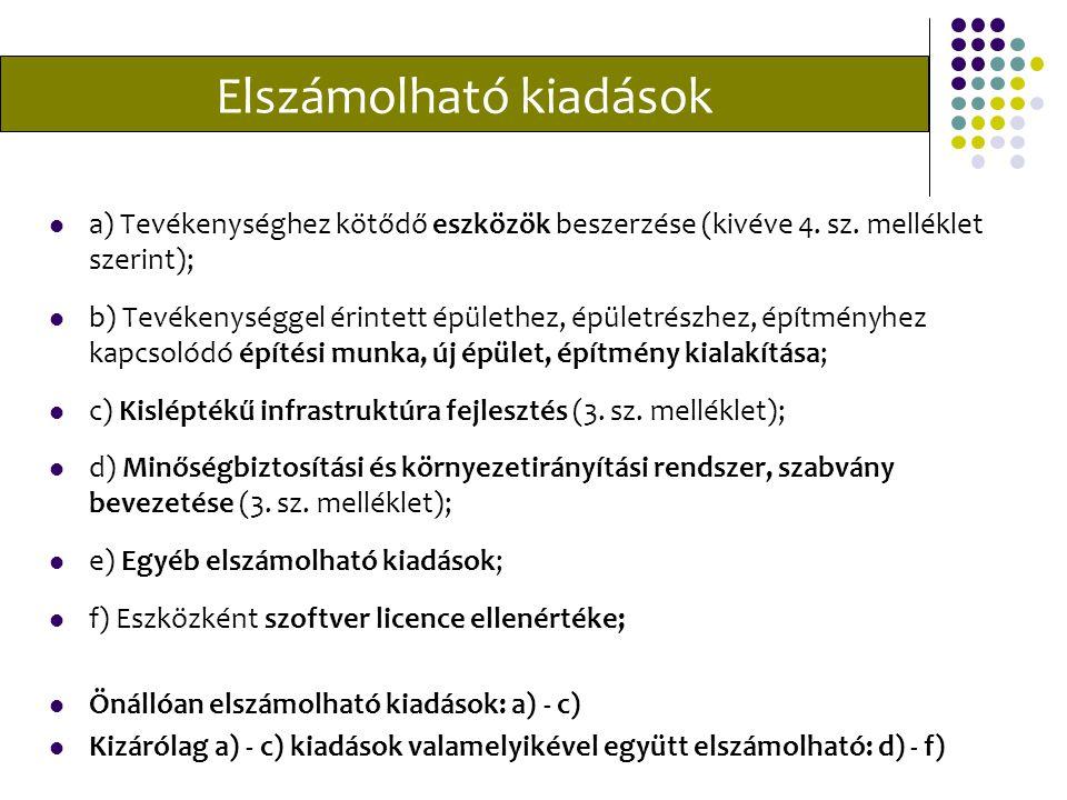 Elszámolható kiadások a) Tevékenységhez kötődő eszközök beszerzése (kivéve 4.