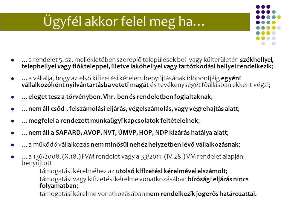 Támogatási kérelmek benyújtása Postai úton; Benyújtás legkorábbi időpontja 2012.