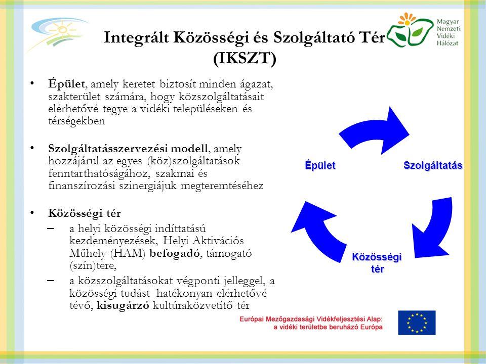 Integrált Közösségi és Szolgáltató Tér (IKSZT) Épület, amely keretet biztosít minden ágazat, szakterület számára, hogy közszolgáltatásait elérhetővé tegye a vidéki településeken és térségekben Szolgáltatásszervezési modell, amely hozzájárul az egyes (köz)szolgáltatások fenntarthatóságához, szakmai és finanszírozási szinergiájuk megteremtéséhez Közösségi tér – a helyi közösségi indíttatású kezdeményezések, Helyi Aktivációs Műhely (HAM) befogadó, támogató (szín)tere, – a közszolgáltatásokat végponti jelleggel, a közösségi tudást hatékonyan elérhetővé tévő, kisugárzó kultúraközvetítő térSzolgáltatás Közösségi tér tér Épület