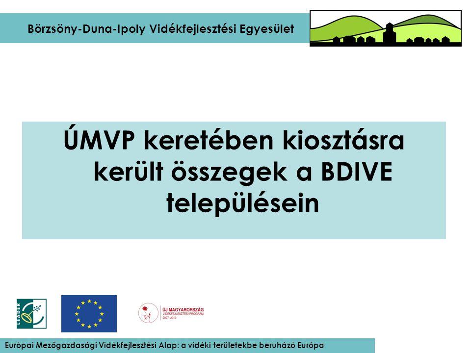 ÚMVP keretében kiosztásra került összegek a BDIVE településein Börzsöny-Duna-Ipoly Vidékfejlesztési Egyesület Európai Mezőgazdasági Vidékfejlesztési A