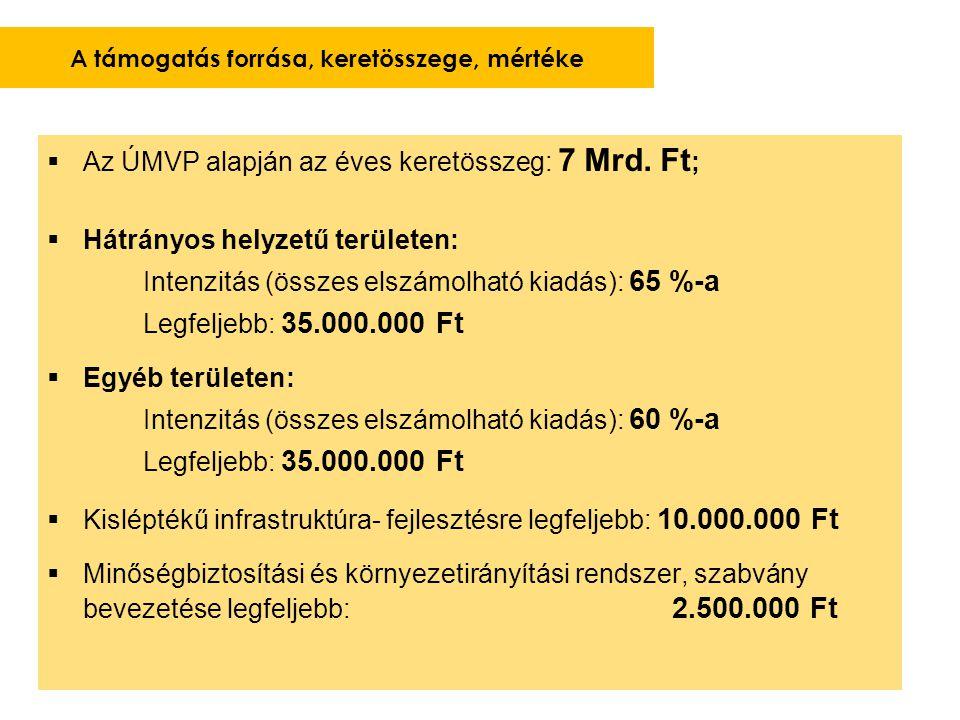  Az ÚMVP alapján az éves keretösszeg: 7 Mrd. Ft ;  Hátrányos helyzetű területen: Intenzitás (összes elszámolható kiadás): 65 %-a Legfeljebb: 35.000.