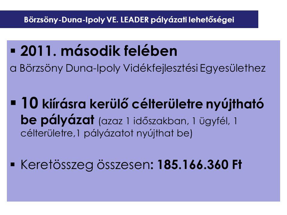  2011. második felében a Börzsöny Duna-Ipoly Vidékfejlesztési Egyesülethez  10 kiírásra kerülő célterületre nyújtható be pályázat (azaz 1 időszakban