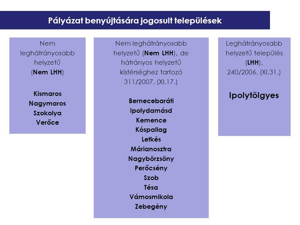 Pályázat benyújtására jogosult települések Nem leghátrányosabb helyzetű ( Nem LHH ) Kismaros Nagymaros Szokolya Verőce Nem leghátrányosabb helyzetű (