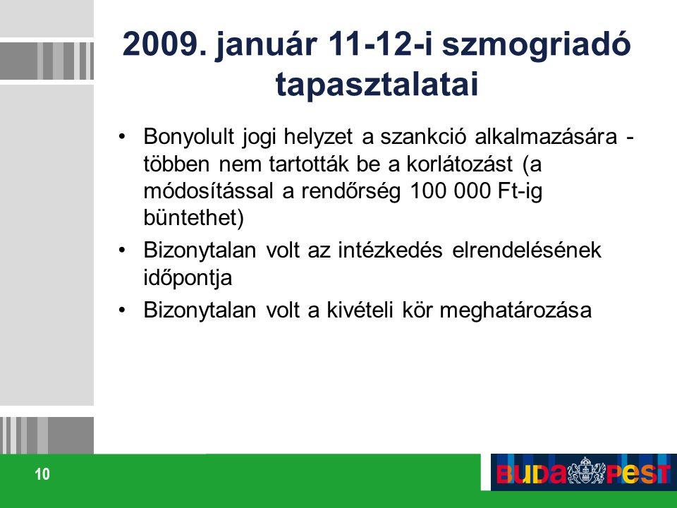10 2009. január 11-12-i szmogriadó tapasztalatai Bonyolult jogi helyzet a szankció alkalmazására - többen nem tartották be a korlátozást (a módosításs