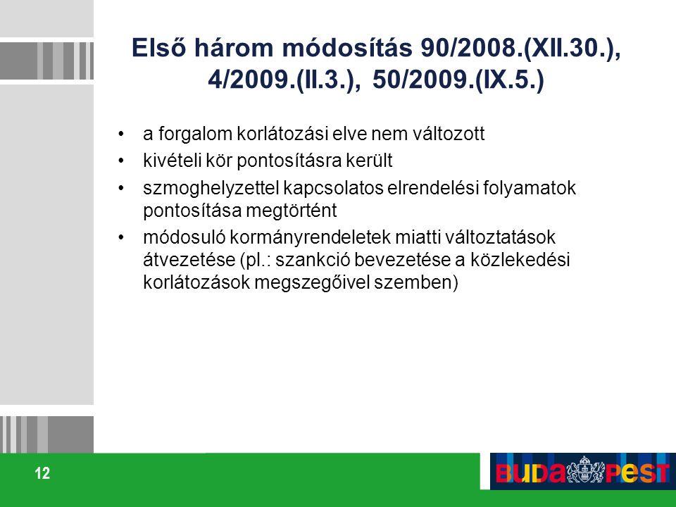 12 Első három módosítás 90/2008.(XII.30.), 4/2009.(II.3.), 50/2009.(IX.5.) a forgalom korlátozási elve nem változott kivételi kör pontosításra került szmoghelyzettel kapcsolatos elrendelési folyamatok pontosítása megtörtént módosuló kormányrendeletek miatti változtatások átvezetése (pl.: szankció bevezetése a közlekedési korlátozások megszegőivel szemben)