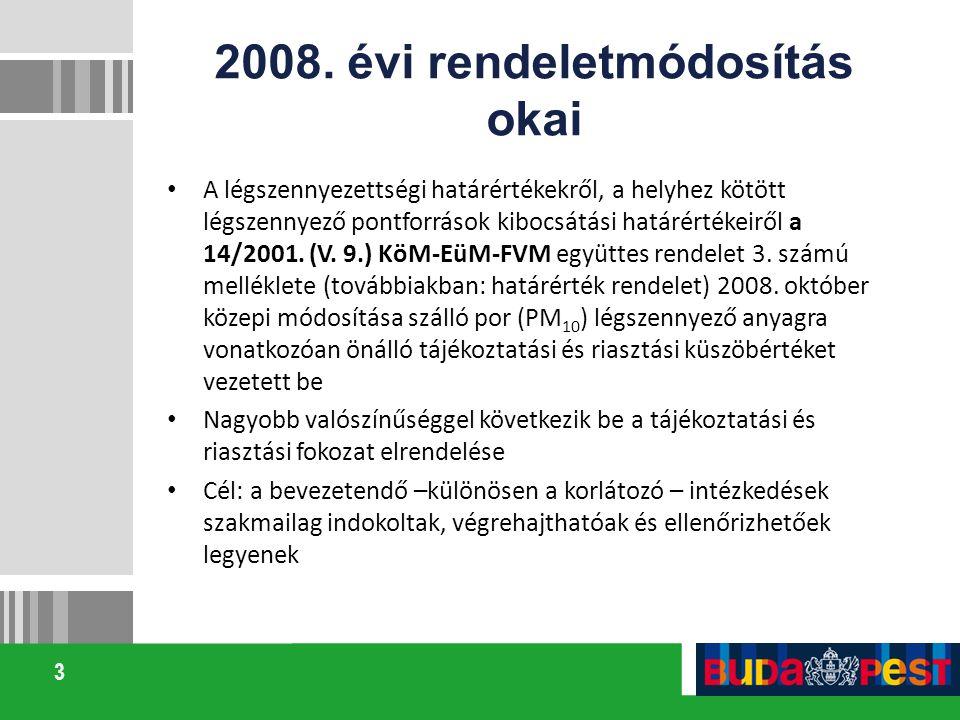 3 2008. évi rendeletmódosítás okai A légszennyezettségi határértékekről, a helyhez kötött légszennyező pontforrások kibocsátási határértékeiről a 14/2