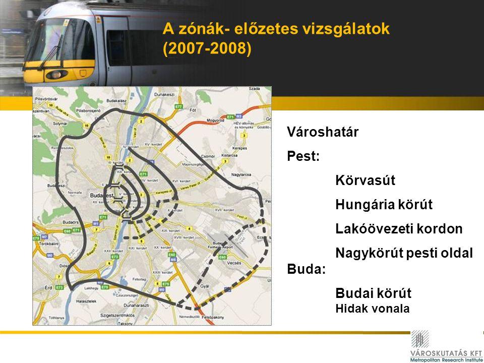 A zónák- előzetes vizsgálatok (2007-2008) Városhatár Pest: Körvasút Hungária körút Lakóövezeti kordon Nagykörút pesti oldal Buda: Budai körút Hidak vo