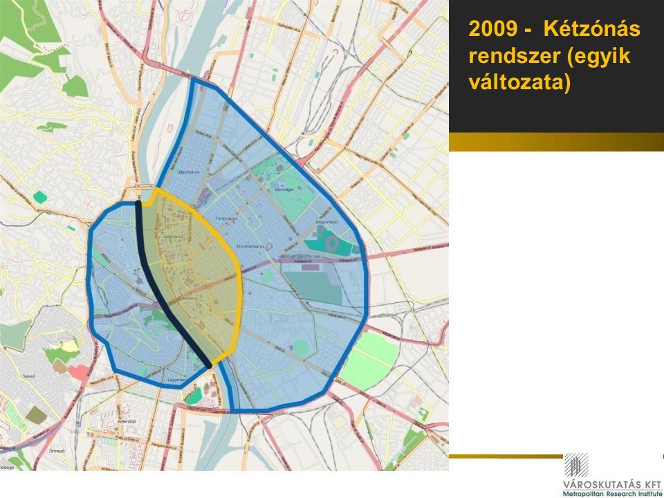 2009 - Kétzónás rendszer (egyik változata)