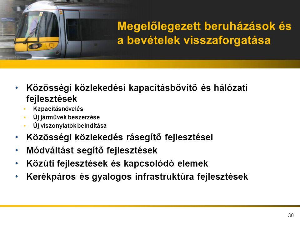Megelőlegezett beruházások és a bevételek visszaforgatása Közösségi közlekedési kapacitásbővítő és hálózati fejlesztések Kapacitásnövelés Új járművek
