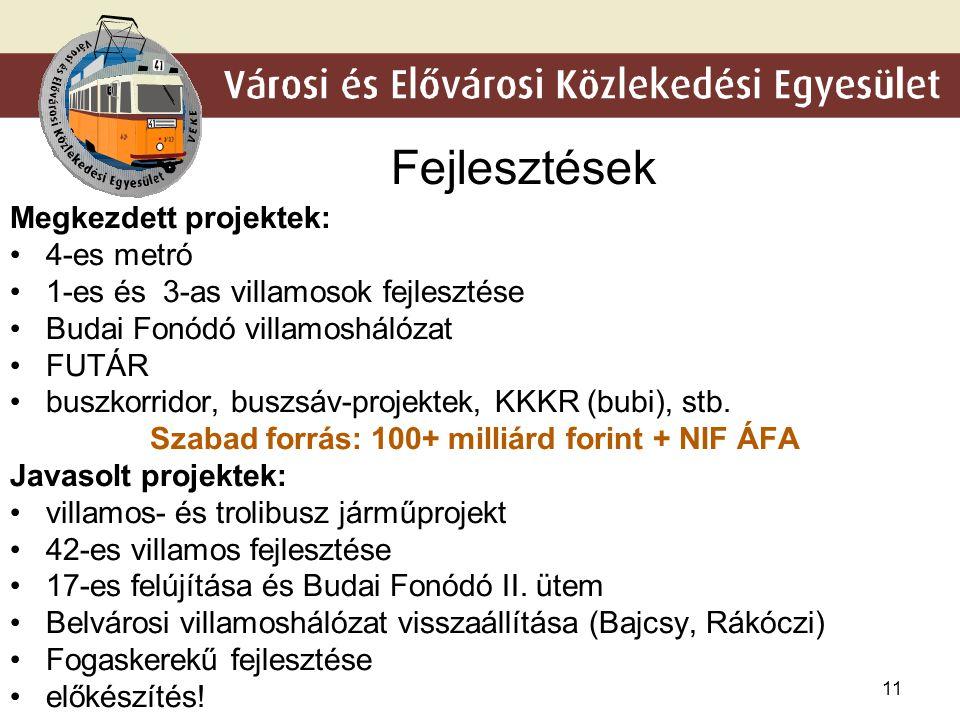 10 Jelentős belső eladósodottság: a BKV számításai szerint 600-800 milliárd forint, azonnali járműfeladatok: ~230 mrd Ft 1000+ db autóbusz csereérett (beruházásként kb.
