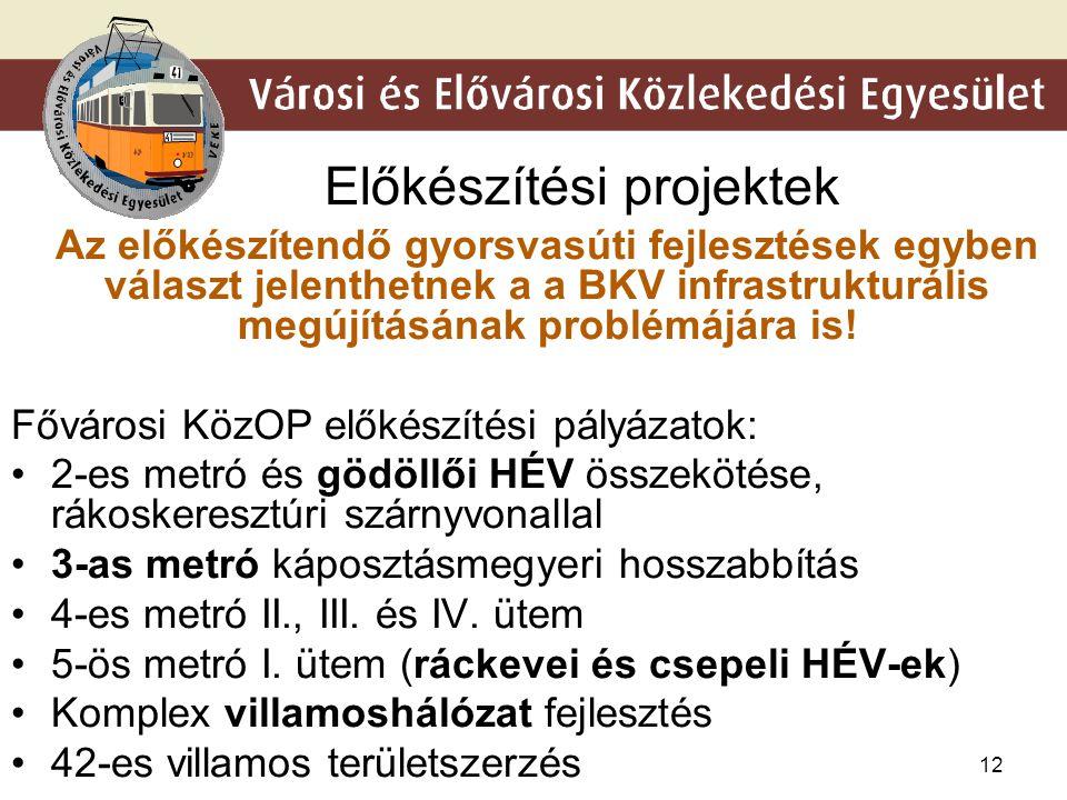 11 Fejlesztések Megkezdett projektek: 4-es metró 1-es és 3-as villamosok fejlesztése Budai Fonódó villamoshálózat FUTÁR buszkorridor, buszsáv-projektek, KKKR (bubi), stb.