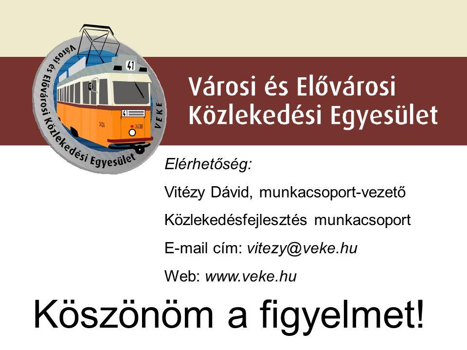 16 Konkluzió  Budapest átaludt egy fontos időszakot  szemléletváltás szükséges, de a mai intézményrendszerrel ez lehetetlen  a közlekedés a várospo