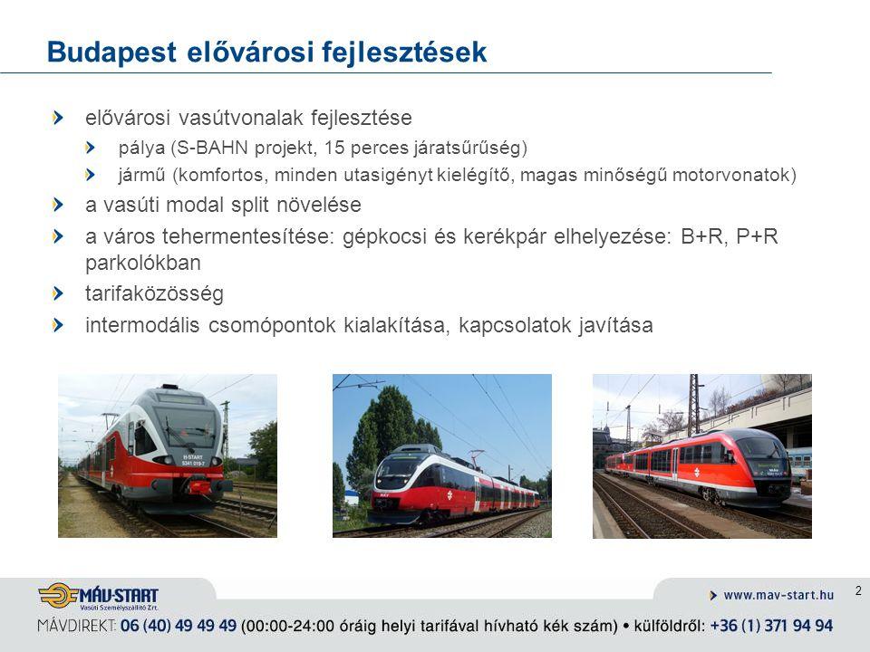 2 Budapest elővárosi fejlesztések elővárosi vasútvonalak fejlesztése pálya (S-BAHN projekt, 15 perces járatsűrűség) jármű (komfortos, minden utasigény