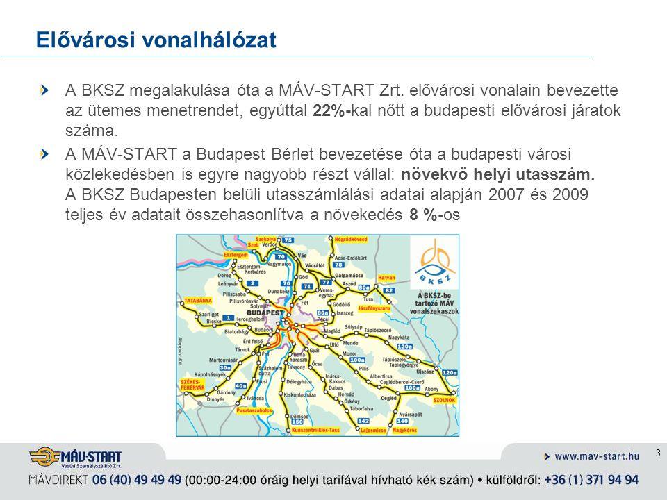 3 Elővárosi vonalhálózat A BKSZ megalakulása óta a MÁV-START Zrt. elővárosi vonalain bevezette az ütemes menetrendet, egyúttal 22%-kal nőtt a budapest
