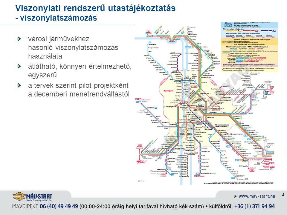 4 Viszonylati rendszerű utastájékoztatás - viszonylatszámozás városi járművekhez hasonló viszonylatszámozás használata átlátható, könnyen értelmezhető