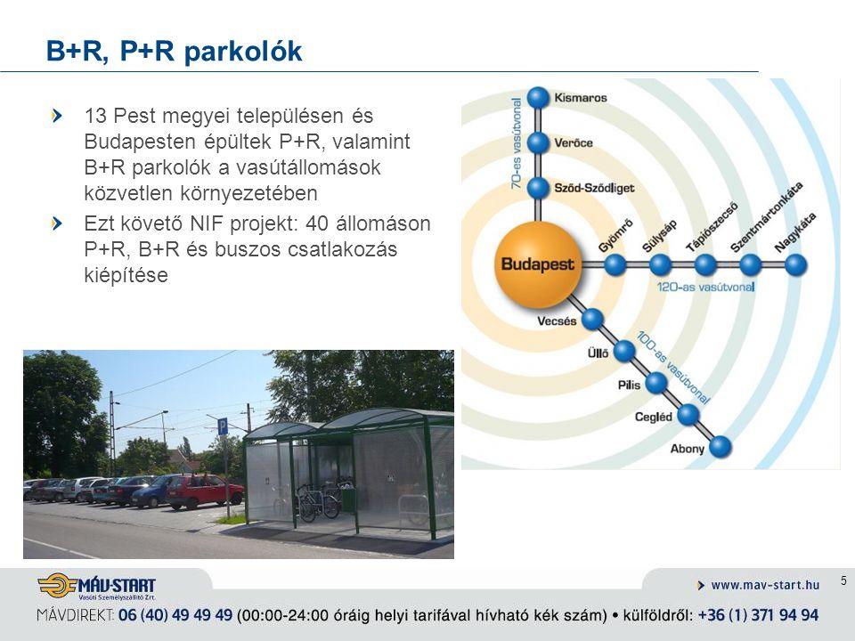 5 B+R, P+R parkolók 13 Pest megyei településen és Budapesten épültek P+R, valamint B+R parkolók a vasútállomások közvetlen környezetében Ezt követő NI