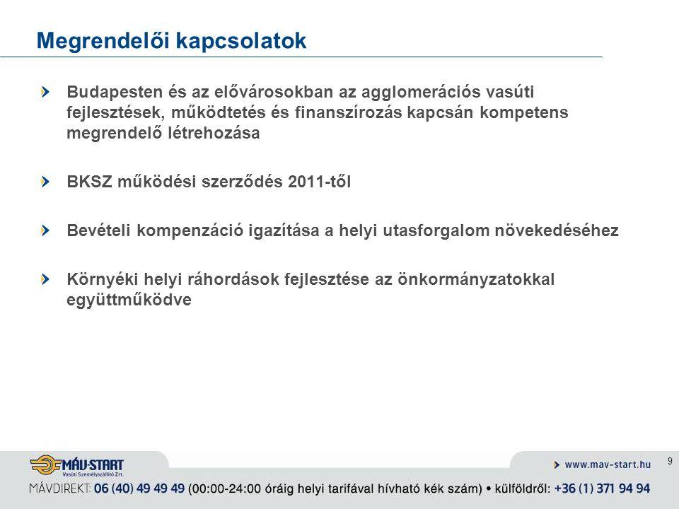 Előadó: Kozák Tamás Köszönöm a figyelmet!