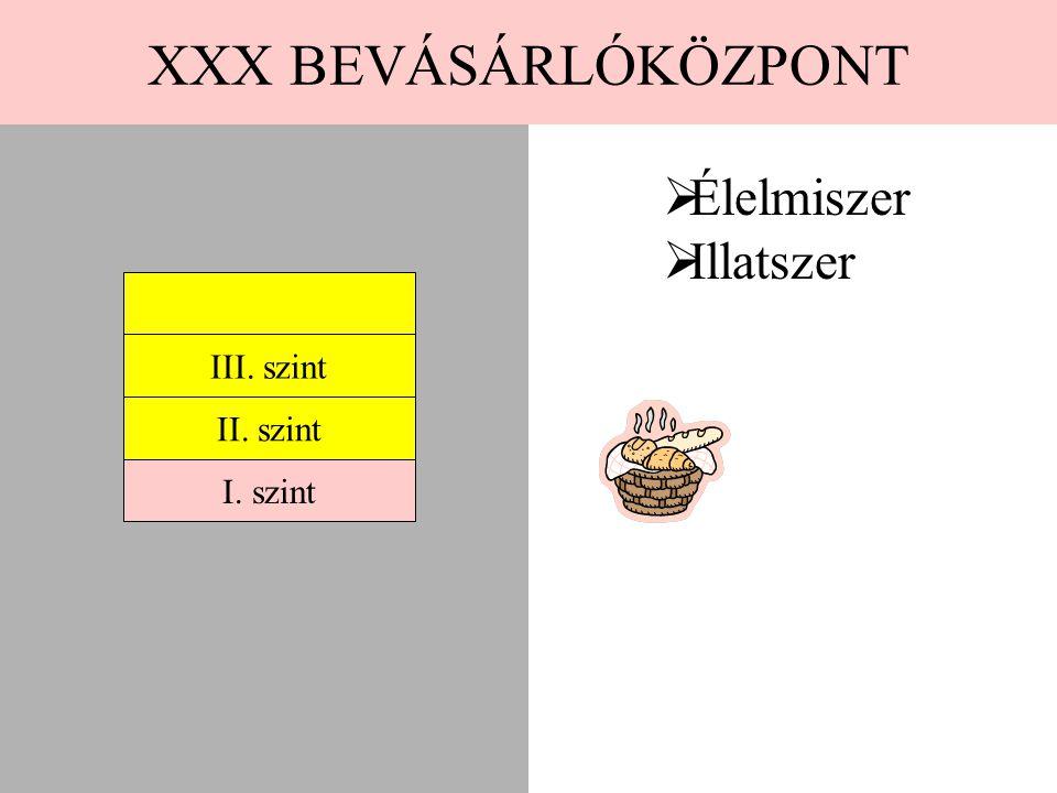 XXX BEVÁSÁRLÓKÖZPONT III. szint II. szint I. szint  Élelmiszer  Illatszer