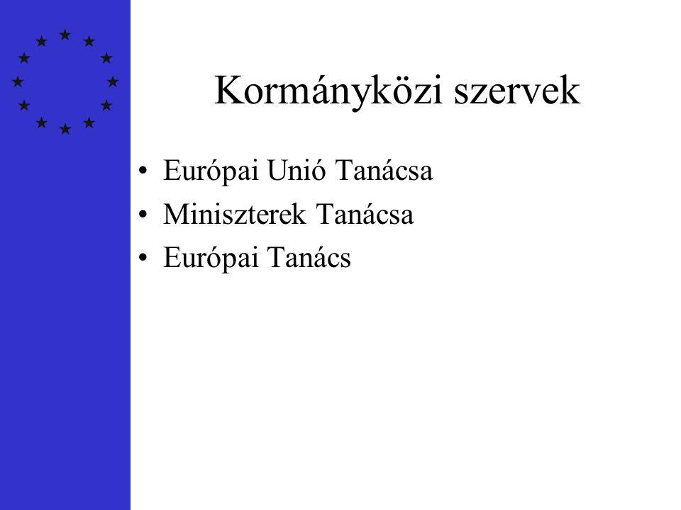 Kormányközi szervek Európai Unió Tanácsa Miniszterek Tanácsa Európai Tanács