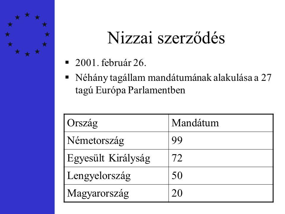 Nizzai szerződés  2001. február 26.  Néhány tagállam mandátumának alakulása a 27 tagú Európa Parlamentben OrszágMandátum Németország99 Egyesült Kirá