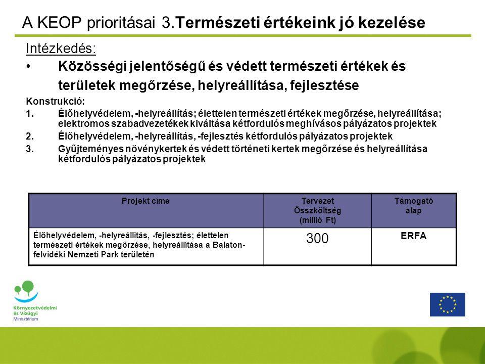 A KEOP prioritásai 3.Természeti értékeink jó kezelése Intézkedés: Közösségi jelentőségű és védett természeti értékek és területek megőrzése, helyreállítása, fejlesztése Konstrukció: 1.Élőhelyvédelem, -helyreállítás; élettelen természeti értékek megőrzése, helyreállítása; elektromos szabadvezetékek kiváltása kétfordulós meghívásos pályázatos projektek 2.Élőhelyvédelem, -helyreállítás, -fejlesztés kétfordulós pályázatos projektek 3.Gyűjteményes növénykertek és védett történeti kertek megőrzése és helyreállítása kétfordulós pályázatos projektek Projekt címeTervezet Összköltség (millió Ft) Támogató alap Élőhelyvédelem, -helyreállítás, -fejlesztés; élettelen természeti értékek megőrzése, helyreállítása a Balaton- felvidéki Nemzeti Park területén 300 ERFA