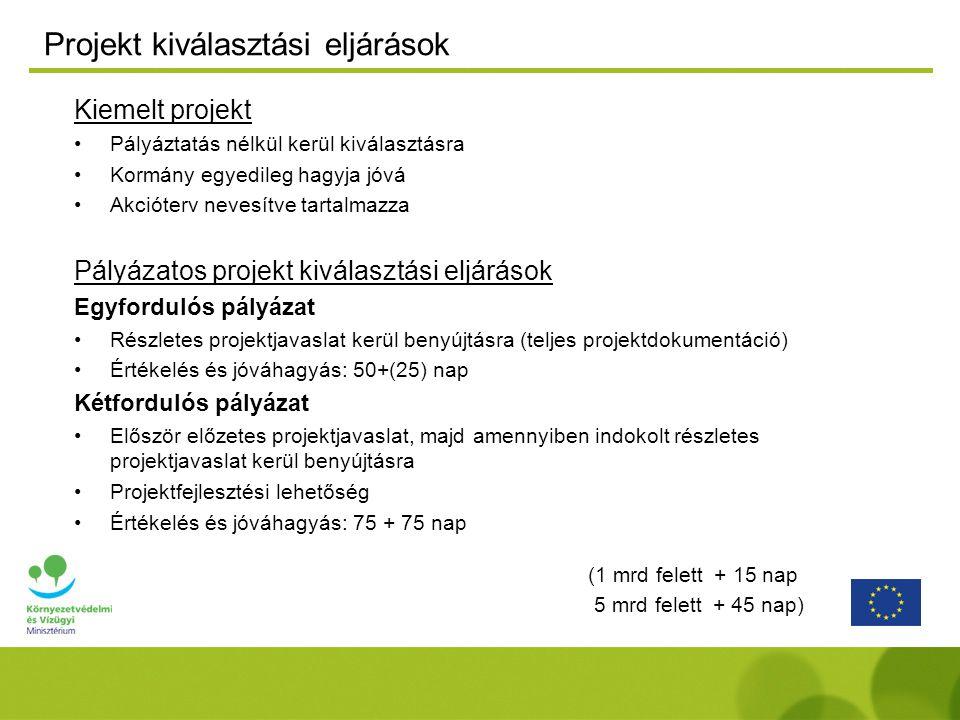 Projekt kiválasztási eljárások Kiemelt projekt Pályáztatás nélkül kerül kiválasztásra Kormány egyedileg hagyja jóvá Akcióterv nevesítve tartalmazza Pályázatos projekt kiválasztási eljárások Egyfordulós pályázat Részletes projektjavaslat kerül benyújtásra (teljes projektdokumentáció) Értékelés és jóváhagyás: 50+(25) nap Kétfordulós pályázat Először előzetes projektjavaslat, majd amennyiben indokolt részletes projektjavaslat kerül benyújtásra Projektfejlesztési lehetőség Értékelés és jóváhagyás: 75 + 75 nap (1 mrd felett + 15 nap 5 mrd felett + 45 nap)