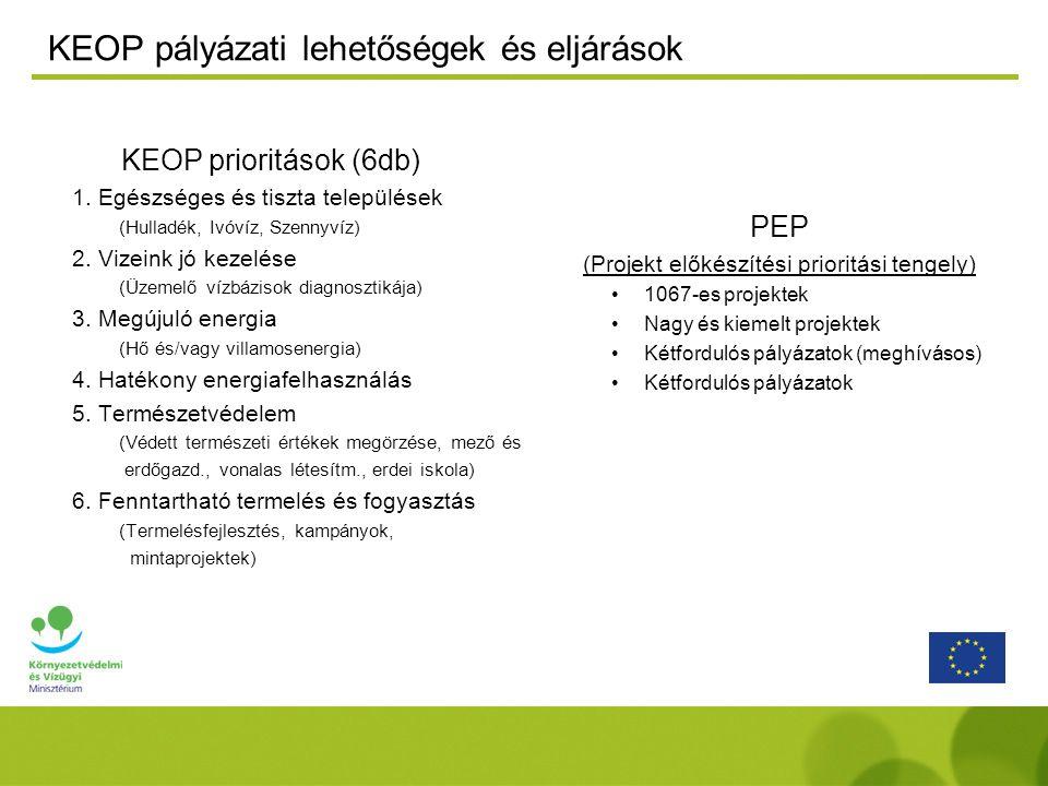 KEOP pályázati lehetőségek és eljárások KEOP prioritások (6db) 1. Egészséges és tiszta települések (Hulladék, Ivóvíz, Szennyvíz) 2. Vizeink jó kezelés
