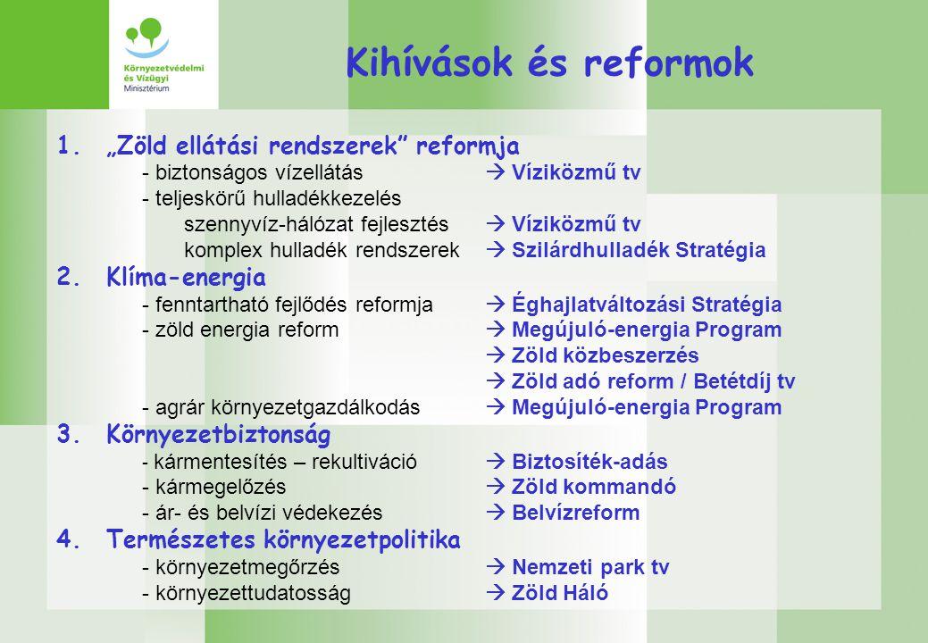 """Kihívások és reformok 1.""""Zöld ellátási rendszerek reformja - biztonságos vízellátás  Víziközmű tv - teljeskörű hulladékkezelés szennyvíz-hálózat fejlesztés  Víziközmű tv komplex hulladék rendszerek  Szilárdhulladék Stratégia 2.Klíma-energia - fenntartható fejlődés reformja  Éghajlatváltozási Stratégia - zöld energia reform  Megújuló-energia Program  Zöld közbeszerzés  Zöld adó reform / Betétdíj tv - agrár környezetgazdálkodás  Megújuló-energia Program 3.Környezetbiztonság - kármentesítés – rekultiváció  Biztosíték-adás - kármegelőzés  Zöld kommandó - ár- és belvízi védekezés  Belvízreform 4.Természetes környezetpolitika - környezetmegőrzés  Nemzeti park tv - környezettudatosság  Zöld Háló"""