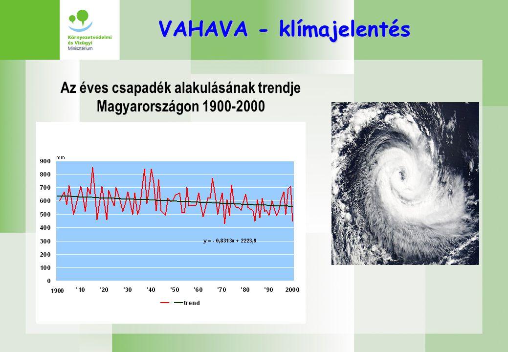 VAHAVA - klímajelentés Az éves csapadék alakulásának trendje Magyarországon 1900-2000