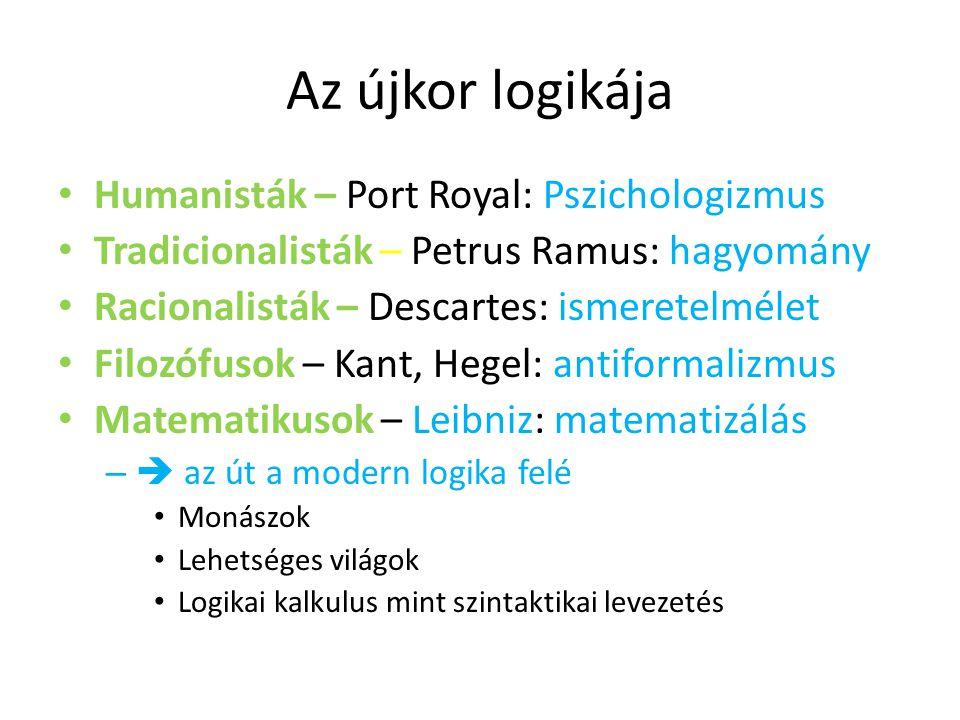 Az újkor logikája Humanisták – Port Royal: Pszichologizmus Tradicionalisták – Petrus Ramus: hagyomány Racionalisták – Descartes: ismeretelmélet Filozó