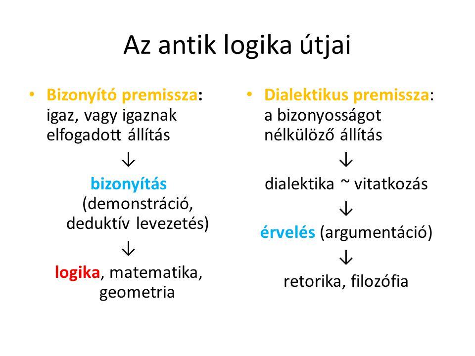 Az antik logika útjai Bizonyító premissza: igaz, vagy igaznak elfogadott állítás ↓ bizonyítás (demonstráció, deduktív levezetés) ↓ logika, matematika,