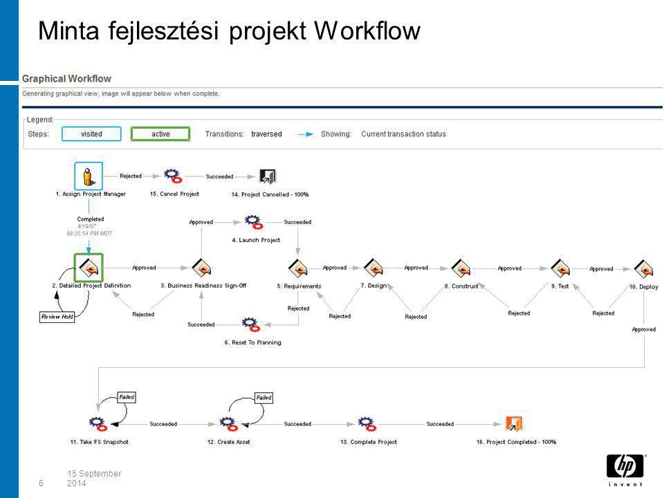 615 September 2014 Minta fejlesztési projekt Workflow