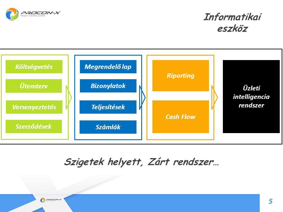 7 Megfelelő kompetenciák 6 Területeket átfogó kompetencia szükséges!