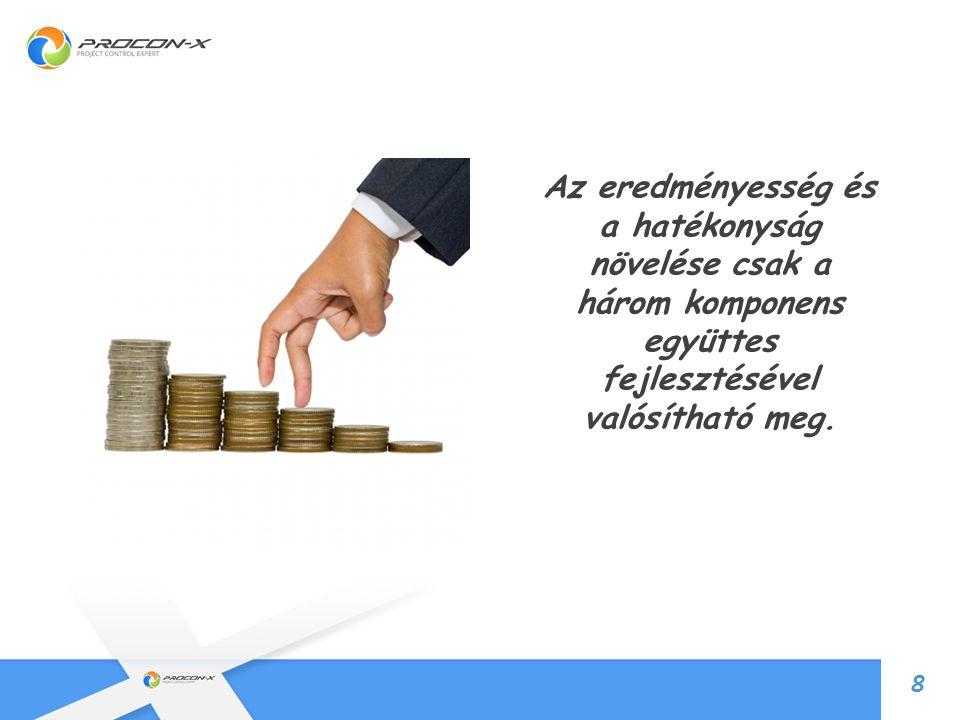 8 Az eredményesség és a hatékonyság növelése csak a három komponens együttes fejlesztésével valósítható meg.