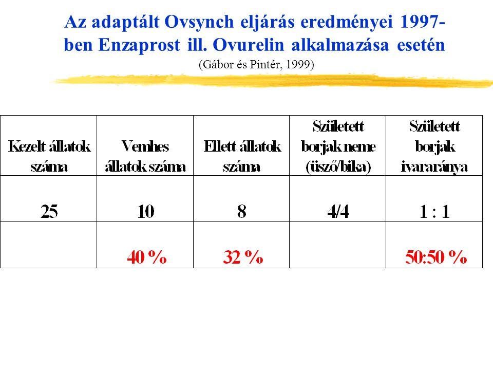 Az adaptált Ovsynch eljárás eredményei 1997- ben Enzaprost ill. Ovurelin alkalmazása esetén (Gábor és Pintér, 1999)