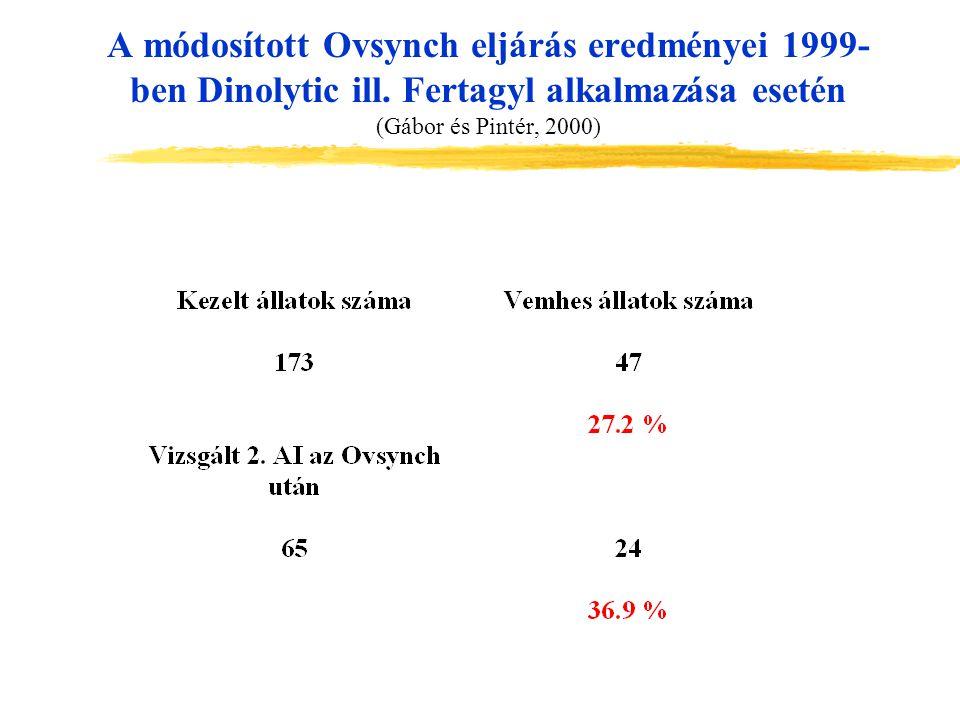 A módosított Ovsynch eljárás eredményei 1999- ben Dinolytic ill. Fertagyl alkalmazása esetén (Gábor és Pintér, 2000)
