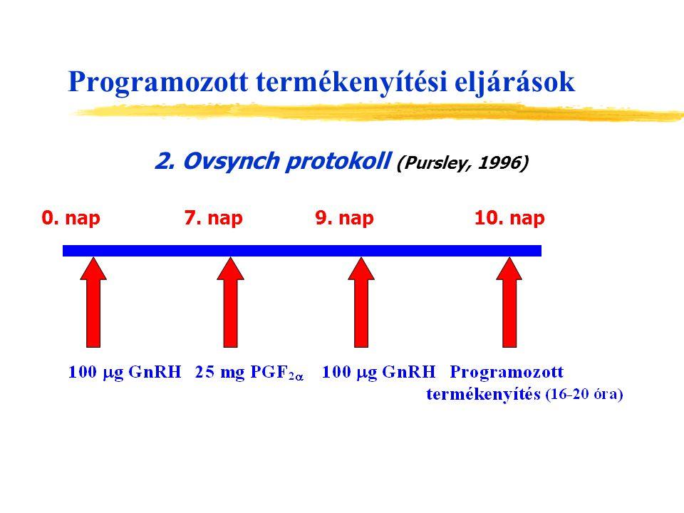 Programozott termékenyítési eljárások 2. Ovsynch protokoll (Pursley, 1996) 0. nap 7. nap9. nap 10. nap