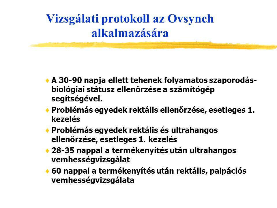 Vizsgálati protokoll az Ovsynch alkalmazására  A 30-90 napja ellett tehenek folyamatos szaporodás- biológiai státusz ellenőrzése a számítógép segítsé