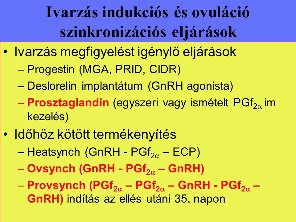 Ivarzás indukciós és ovuláció szinkronizációs eljárások Ivarzás megfigyelést igénylő eljárások –Progestin (MGA, PRID, CIDR) –Deslorelin implantátum (G
