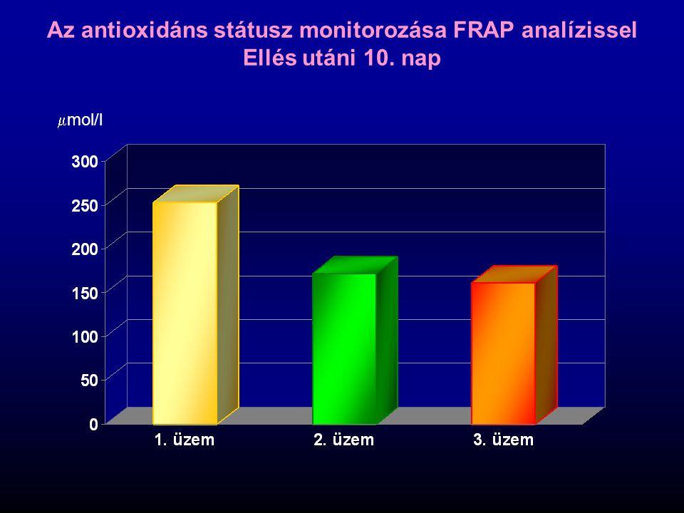 Az antioxidáns státusz monitorozása FRAP analízissel Ellés utáni 10. nap  mol/l