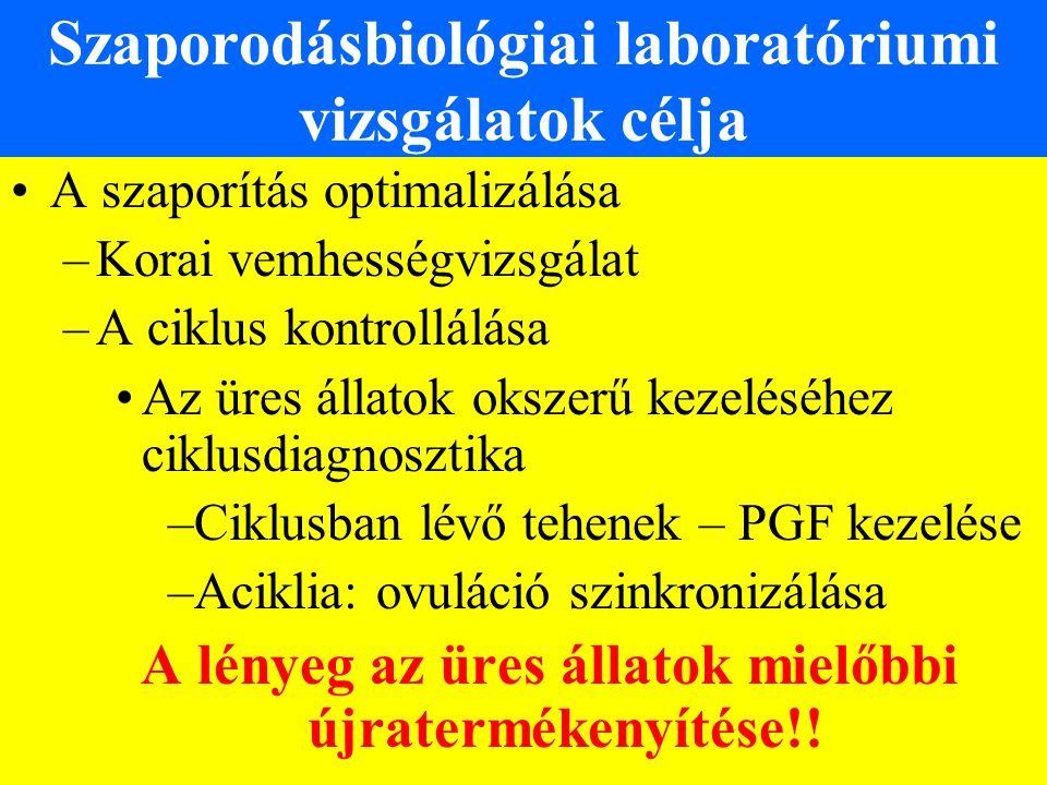 Szaporodásbiológiai laboratóriumi vizsgálatok célja A szaporítás optimalizálása –Korai vemhességvizsgálat –A ciklus kontrollálása Az üres állatok oksz
